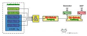 firma-qu-schutz-2