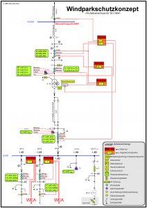 firma-windparkschutzkonzept